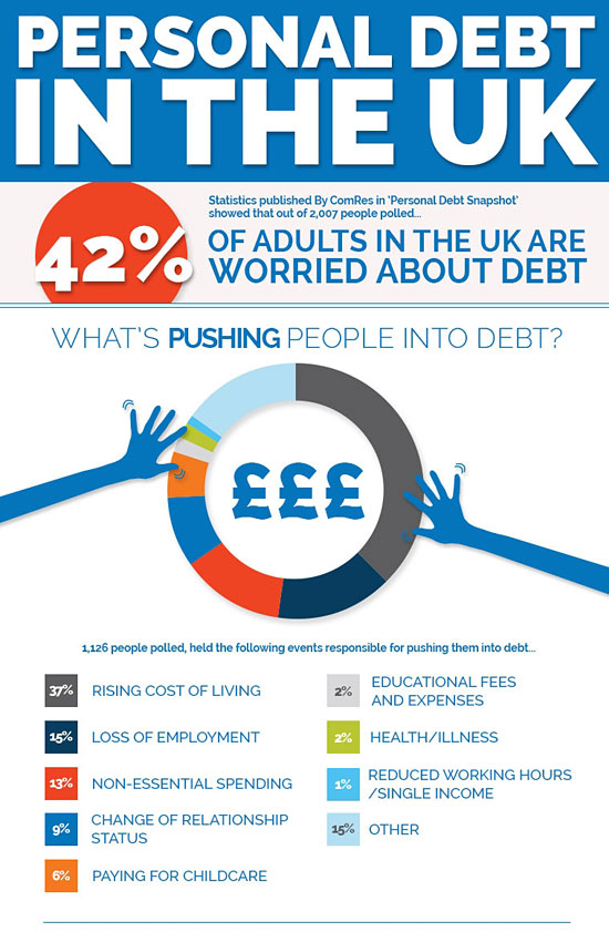 Перейти на Debt In The Uk