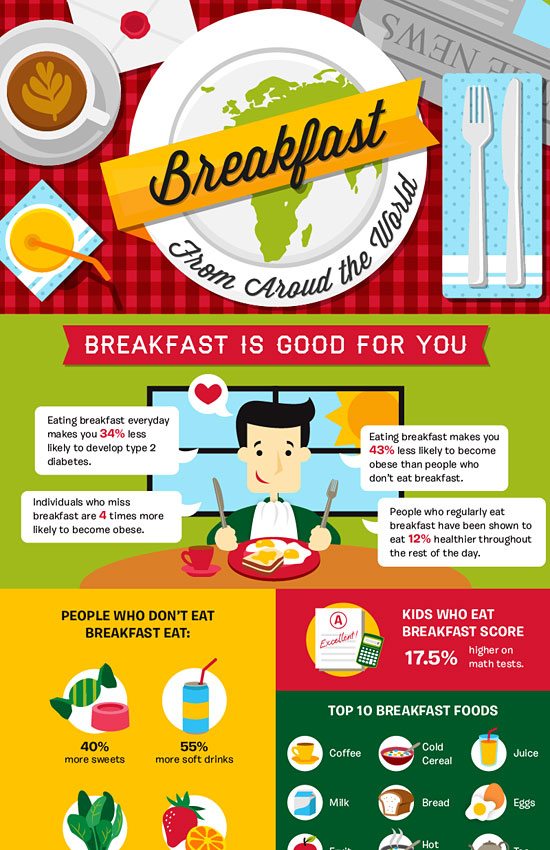 Перейти на Breakfast From Around The World